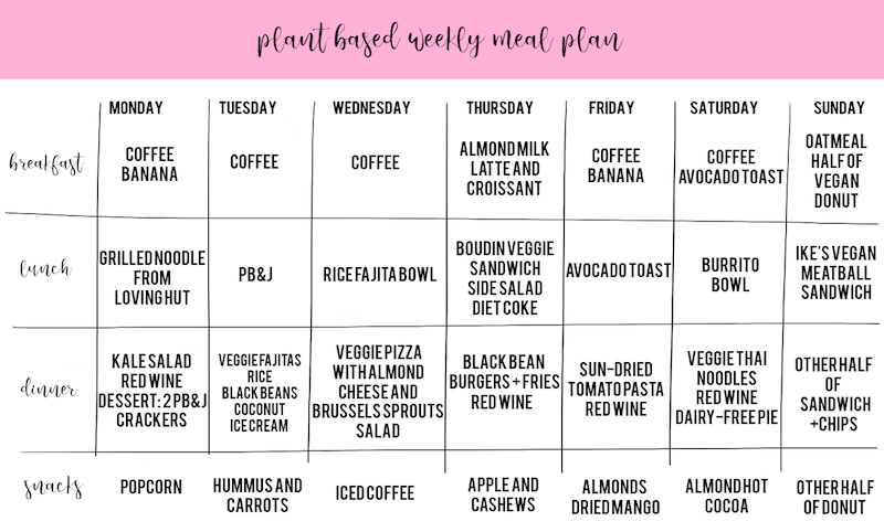 plant meal plan