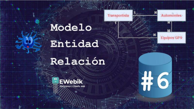Modelo entidad relación: simbología y características del diagrama entidad relación.