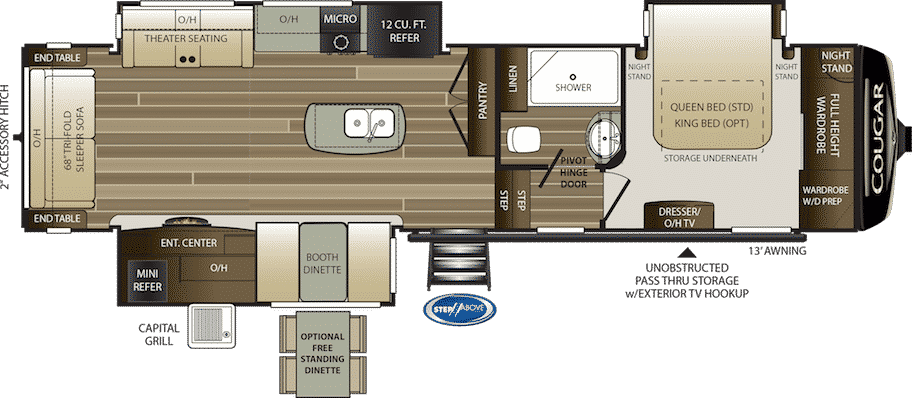 Keystone Cougar 388RLK Fifth-wheel