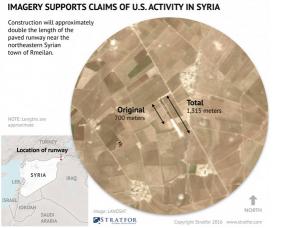 Evidencia Siria