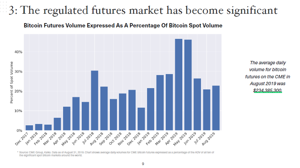 Bitwise submits new 31-page proposal to allay SEC's concerns over its Bitcoin ETF proposal
