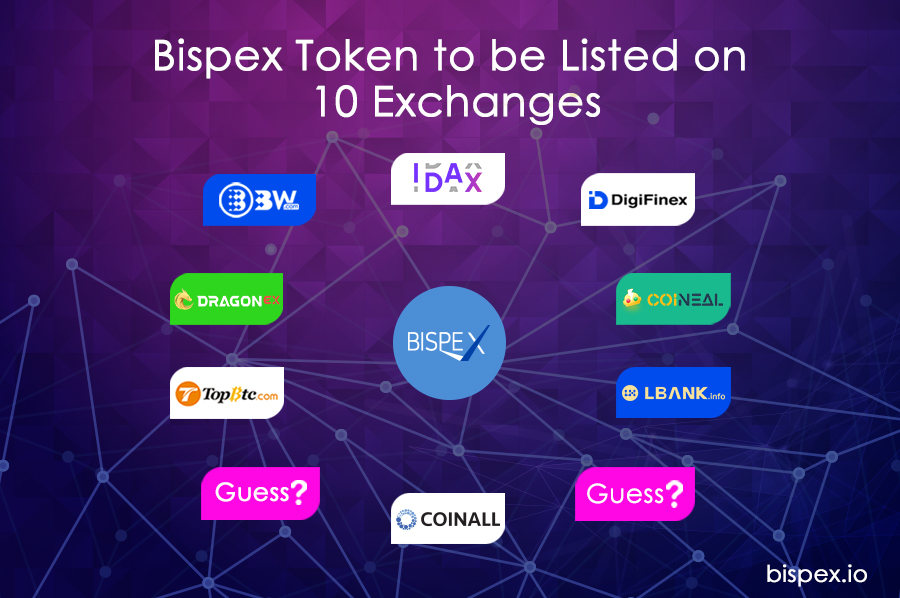 Bispex token [BPX] to be listed on 10 exchanges