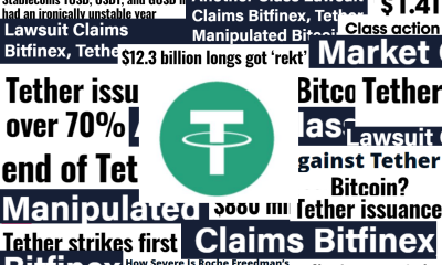 Even with Tether's variable peg over 2019, people chose to use it more than any other stablecoin
