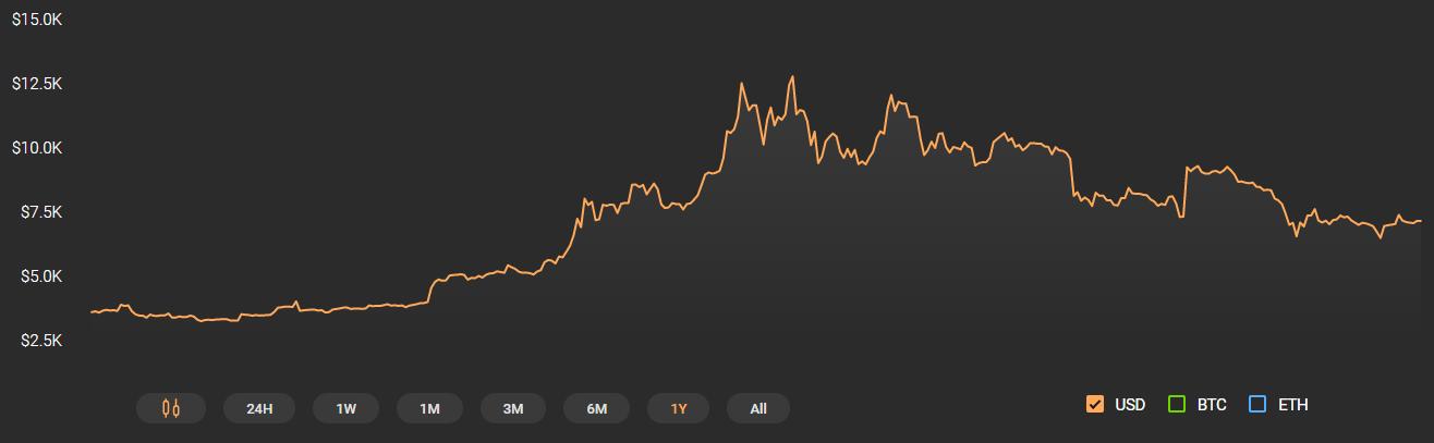 Çin Bitcoin'e karşı mı?