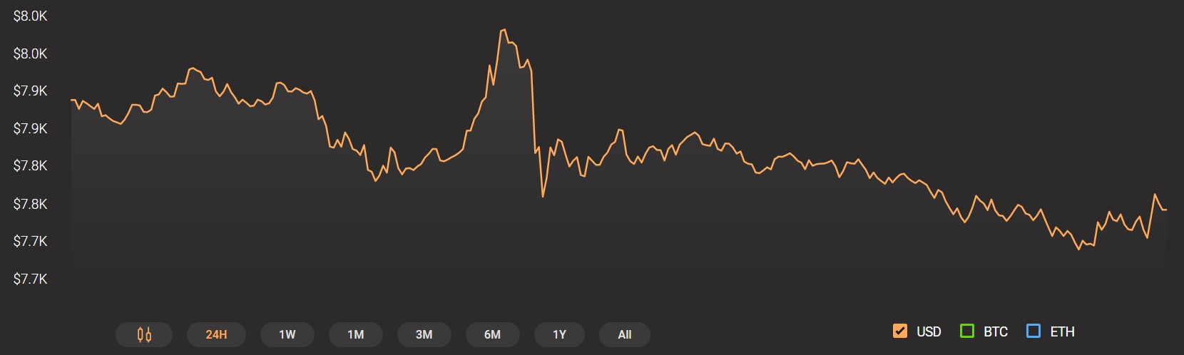 Bitcoin difficulty predicted to reach a new ATH of 15TH/s