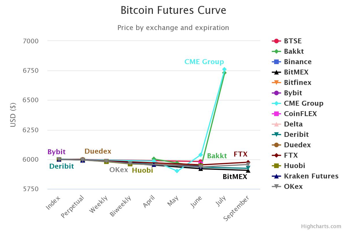 bitcoin prigione criptovalute in discesa