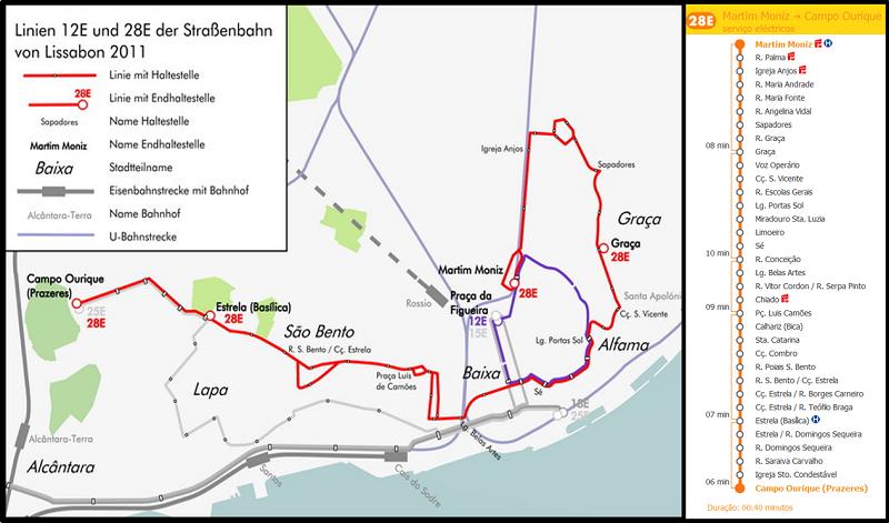Mapa de paradas do E28 em Lisboa