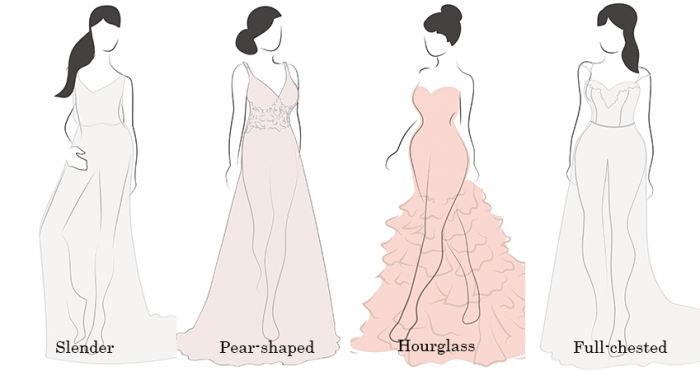 Collage of Body Type Illustrations for Wedding Dresses