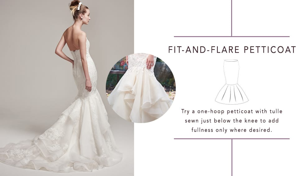 c7ed35670119 Fit-and-flare wedding dresses by Maggie Sottero, Sottero and Midgley and  Rebecca