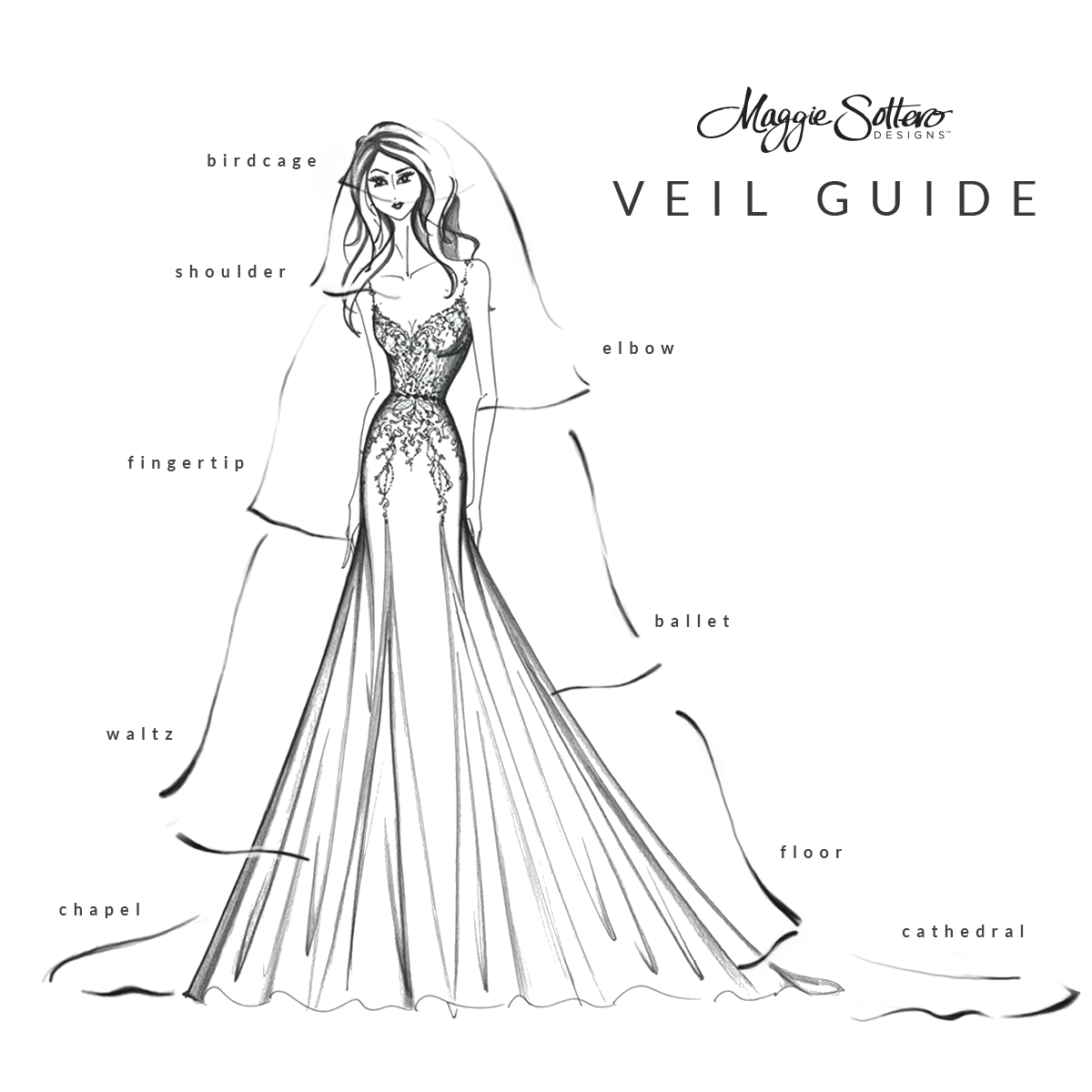 Picking A Perfect Bridal Veil Guide by Maggie Sottero - Different bridal veil lengths.