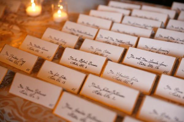 CandaceJefferyPhotography-Wedding Etiquette Guide