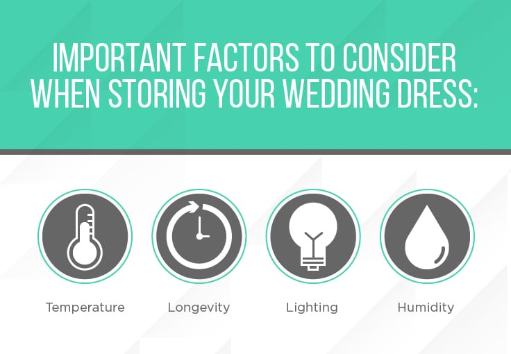 Best Ways to Care for Your Wedding Dress After the Big Day