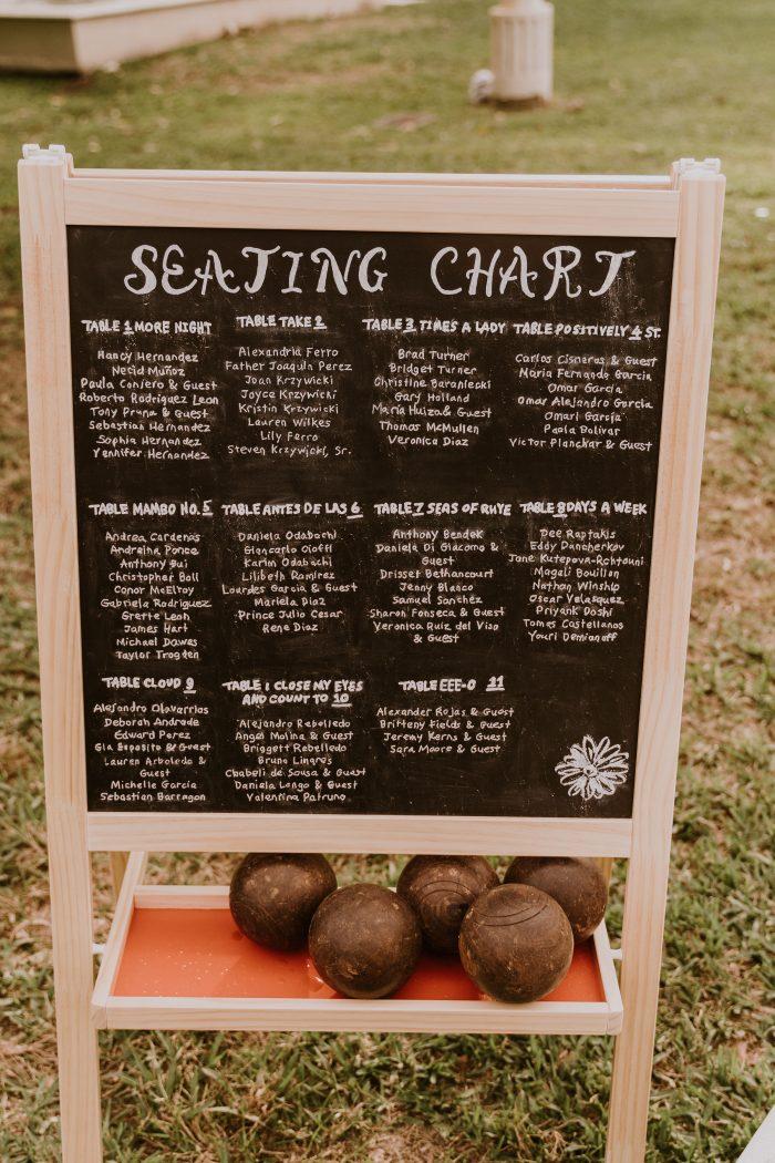 Outdoor Wedding Idea of Chalkboard Seating Chart