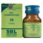 Medicines Mall - SBL Bio Combination 28 (25 GM) Biocombination / BC Tablets
