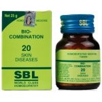 Medicines Mall - SBL Bio Combination 20 (25 GM) Biocombination / BC Tablets