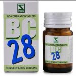 Medicines Mall - Willmar Schwabe India Bio Combination 28 (20 GM) Biocombination / BC Tablets
