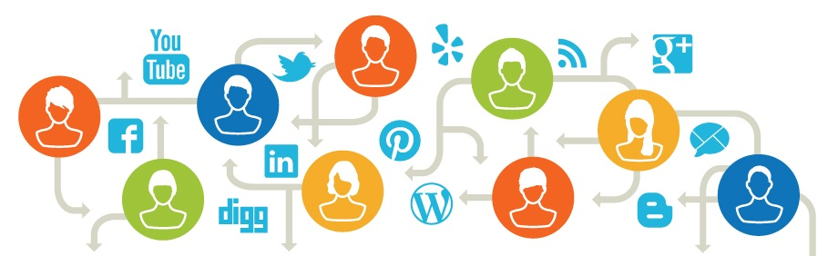 social-media-optimization-smo-service-surat