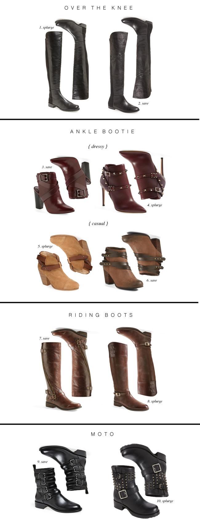 fall-2014-boot-guide