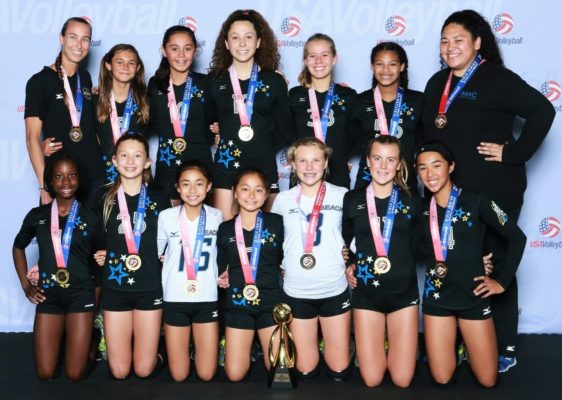 mizuno long beach volleyball club tryouts 2018