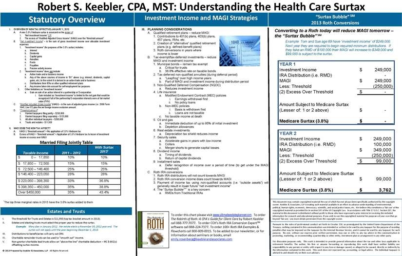 healthcare-surtax-chart