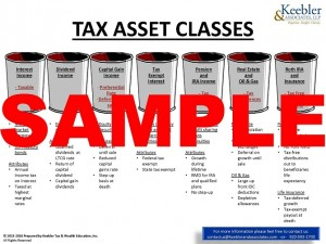 Tax Asset Classes-Sample