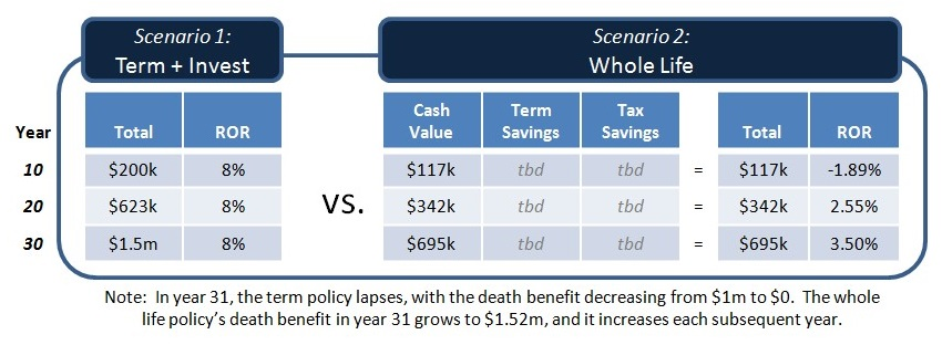 part-1-cash-value-policy